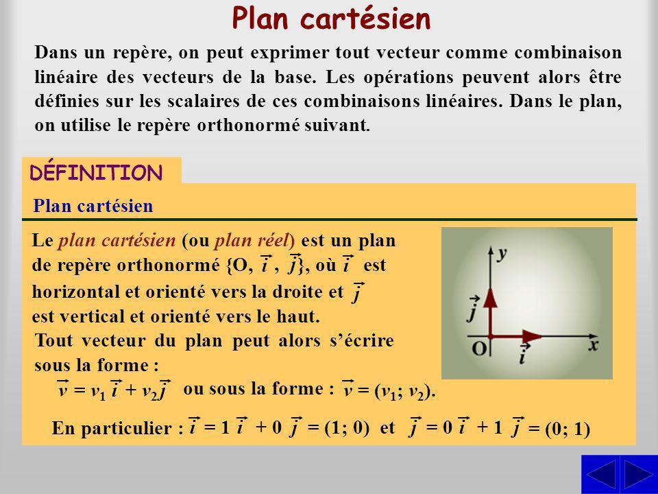 Plan cartésien DÉFINITION Plan cartésien Le plan cartésien (ou plan réel) est un plan de repère orthonormé {O, i j, }, où est vertical et orienté vers le haut.