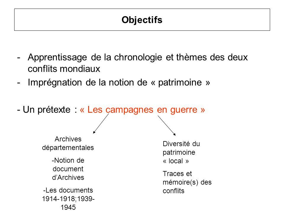 Objectifs -Apprentissage de la chronologie et thèmes des deux conflits mondiaux -Imprégnation de la notion de « patrimoine » - Un prétexte : « Les cam