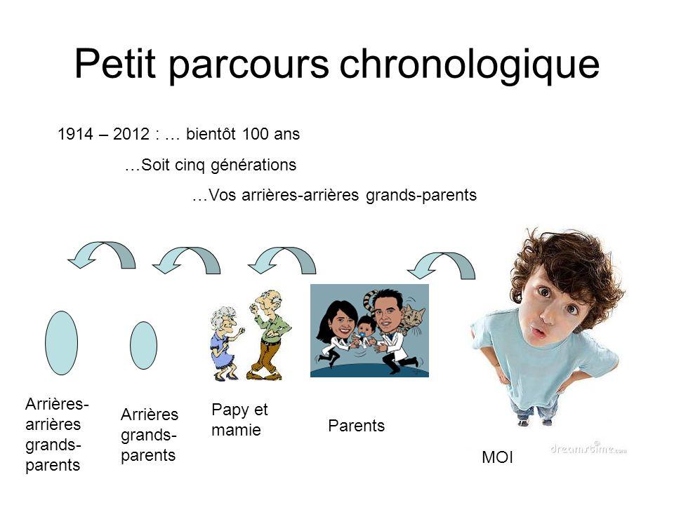 2012 Séance daujourdhui aux Archives La France en guerre Cinq générations La Seconde Guerre mondiale 1914-19181939-194511/09/2001