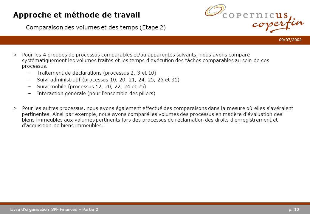 p. 10Livre dorganisation SPF Finances – Partie 2 09/07/2002 Approche et méthode de travail >Pour les 4 groupes de processus comparables et/ou apparent
