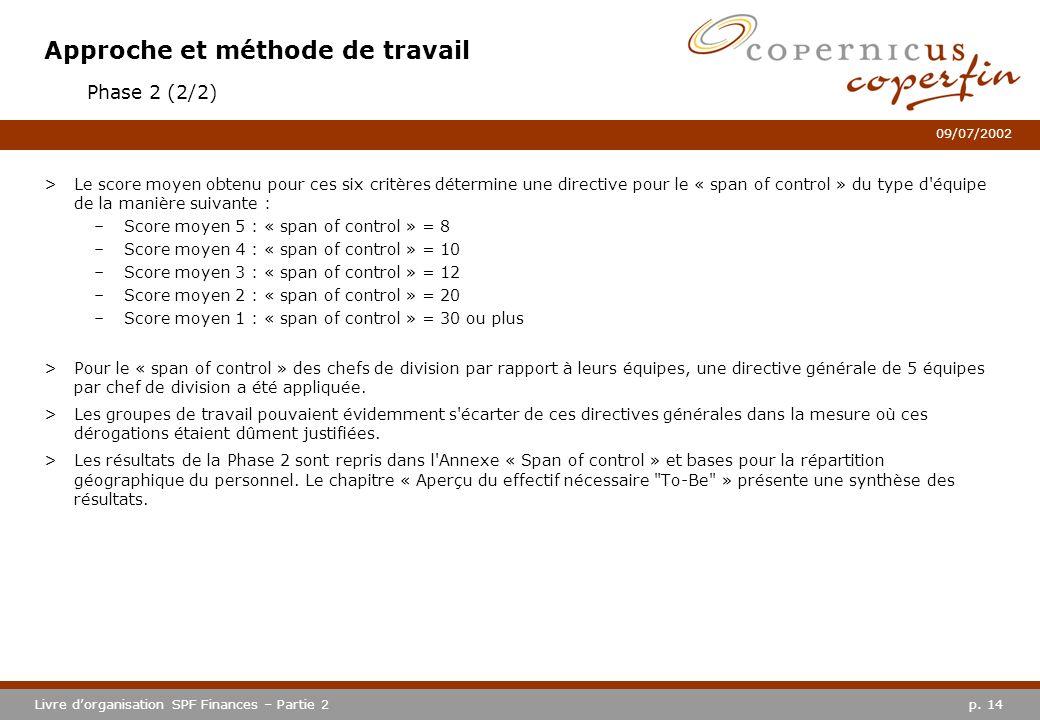 p. 14Livre dorganisation SPF Finances – Partie 2 09/07/2002 Approche et méthode de travail >Le score moyen obtenu pour ces six critères détermine une