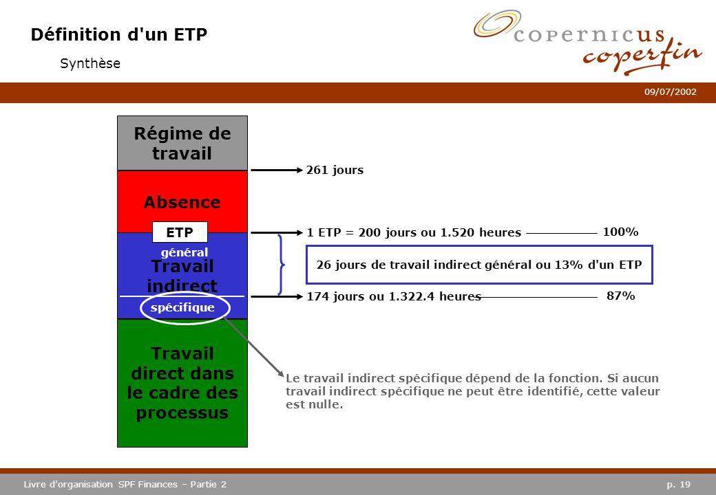 p. 19Livre dorganisation SPF Finances – Partie 2 09/07/2002 Définition d'un ETP Synthèse Régime de travail Absence Travail indirect Travail direct dan