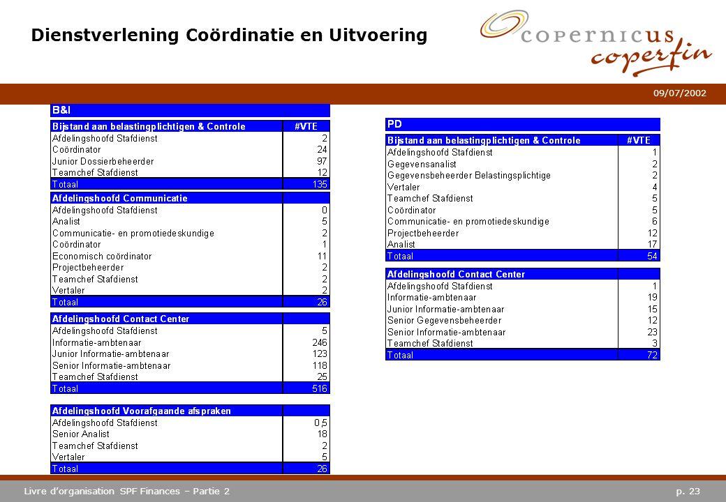 p. 23Livre dorganisation SPF Finances – Partie 2 09/07/2002 Dienstverlening Coördinatie en Uitvoering
