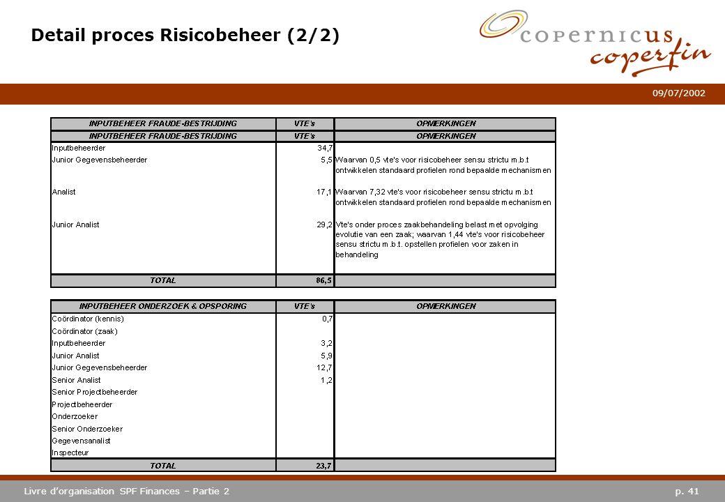 p. 41Livre dorganisation SPF Finances – Partie 2 09/07/2002 Detail proces Risicobeheer (2/2)