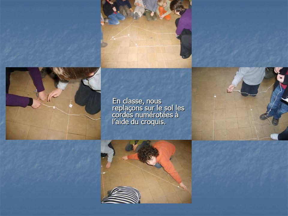 En classe, nous replaçons sur le sol les cordes numérotées à laide du croquis.