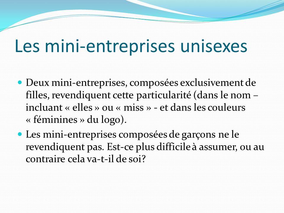 Les mini-entreprises unisexes Deux mini-entreprises, composées exclusivement de filles, revendiquent cette particularité (dans le nom – incluant « ell