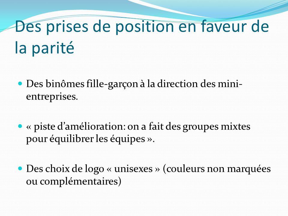 Des prises de position en faveur de la parité Des binômes fille-garçon à la direction des mini- entreprises. « piste damélioration: on a fait des grou