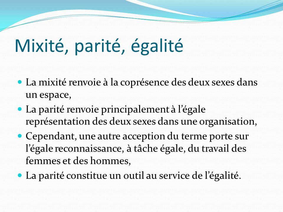 Mixité, parité, égalité La mixité renvoie à la coprésence des deux sexes dans un espace, La parité renvoie principalement à légale représentation des