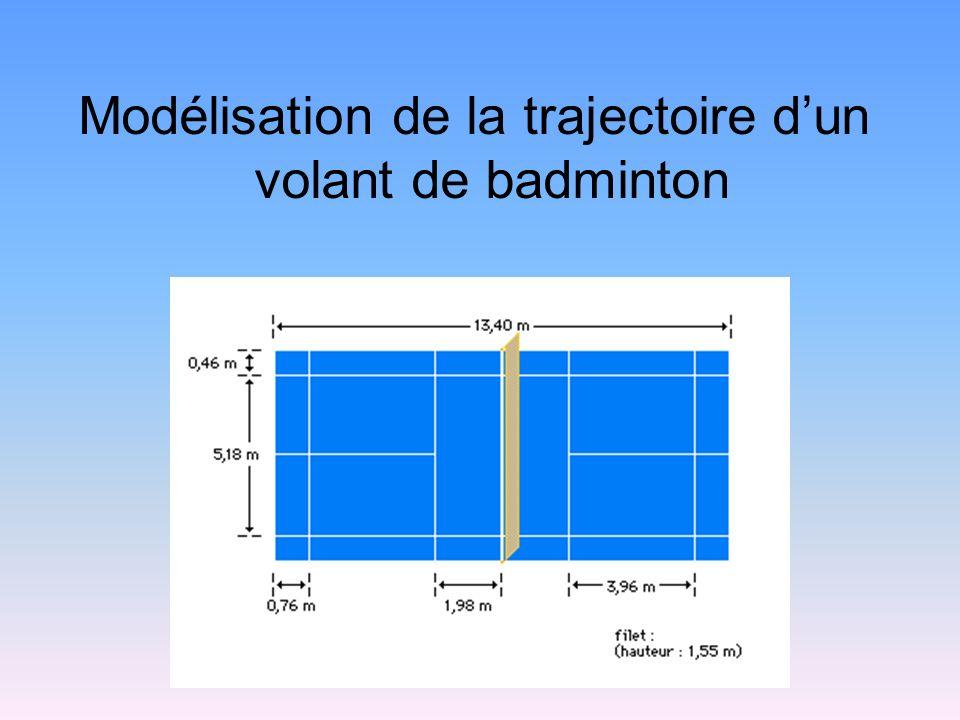 Modélisation de la trajectoire dun volant de badminton