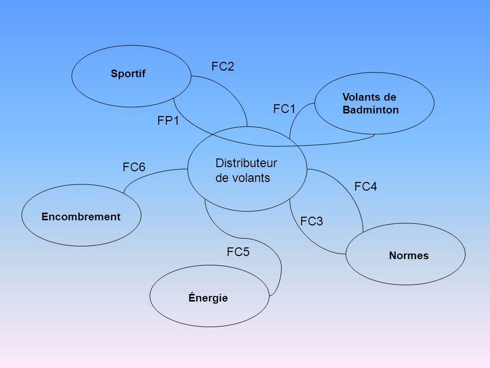 Encombrement Énergie Normes Volants de Badminton Sportif Distributeur de volants FC2 FC6 FP1 FC5 FC4 FC1 FC3