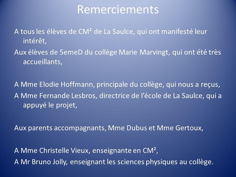 Remerciements A tous les élèves de CM² de La Saulce, qui ont manifesté leur intérêt, Aux élèves de 5emeD du collège Marie Marvingt, qui ont été très a