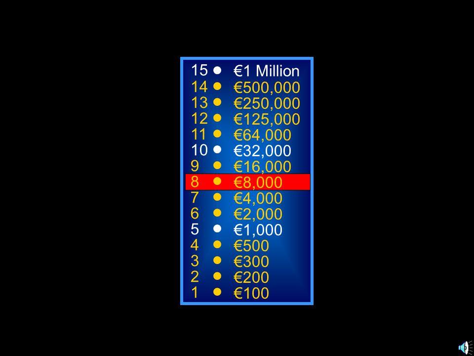 A: elle voudrait C: elle voudra B: elle a voulu D: elle veut 50:50 15 14 13 12 11 10 9 8 7 6 5 4 3 2 1 1 Million 500,000 250,000 125,000 64,000 32,000 16,000 8,000 4,000 2,000 1,000 500 300 200 100 She wants