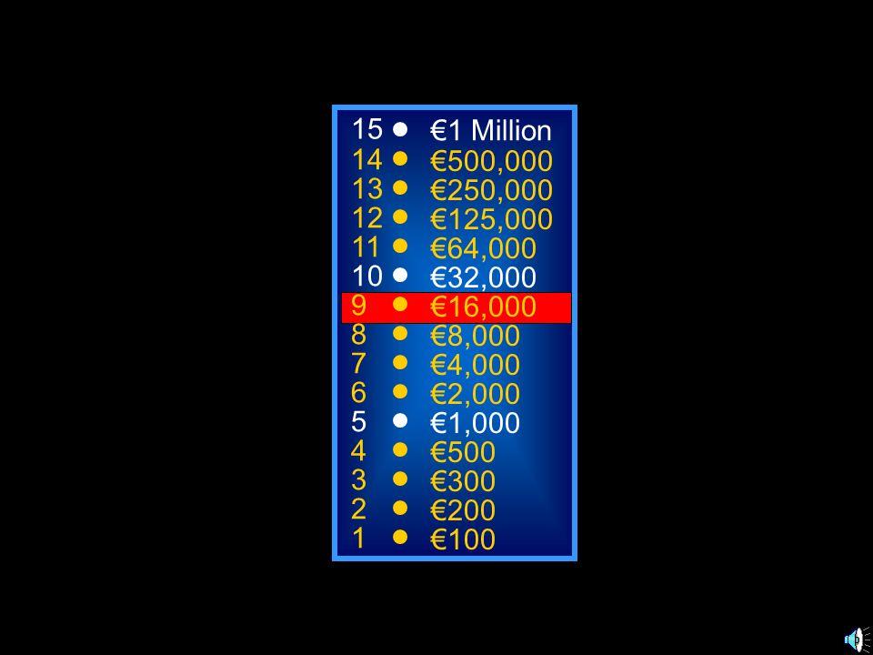 A: il préférera C: il préférait B: il préférerait D: il a préféré 50:50 15 14 13 12 11 10 9 8 7 6 5 4 3 2 1 1 Million 500,000 250,000 125,000 64,000 32,000 16,000 8,000 4,000 2,000 1,000 500 300 200 100 He prefered