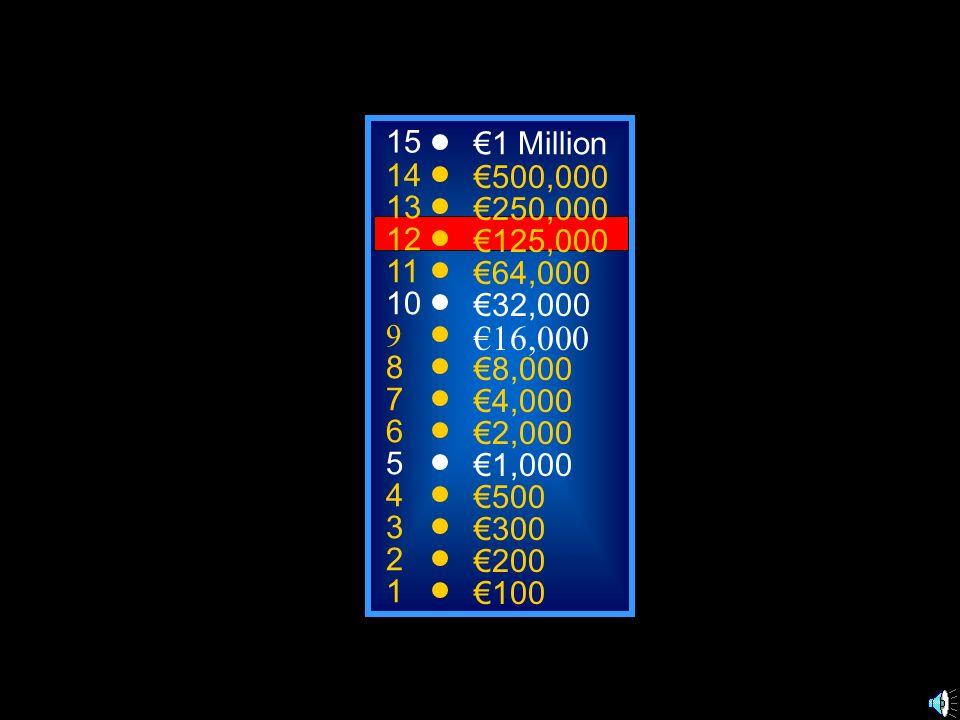 A: nous sommes sortis C: nous sommes sorti B: nous avons sorti D: nous sortirons 50:50 15 14 13 12 11 10 9 8 7 6 5 4 3 2 1 1 Million 500,000 250,000 125,000 64,000 32,000 16,000 8,000 4,000 2,000 1,000 500 300 200 100 We went out 11
