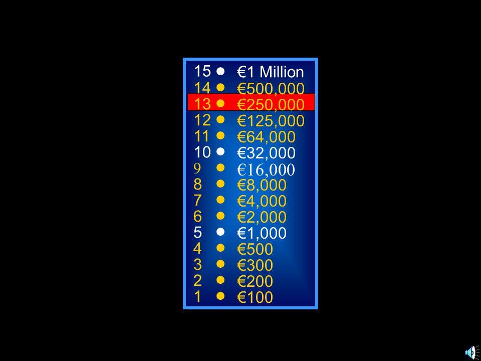 A: il a dit C: il disait B: il dira D: il dirait 50:50 15 14 13 12 11 10 9 8 7 6 5 4 3 2 1 1 Million 500,000 250,000 125,000 64,000 32,000 16,000 8,000 4,000 2,000 1,000 500 300 200 100 He said 12