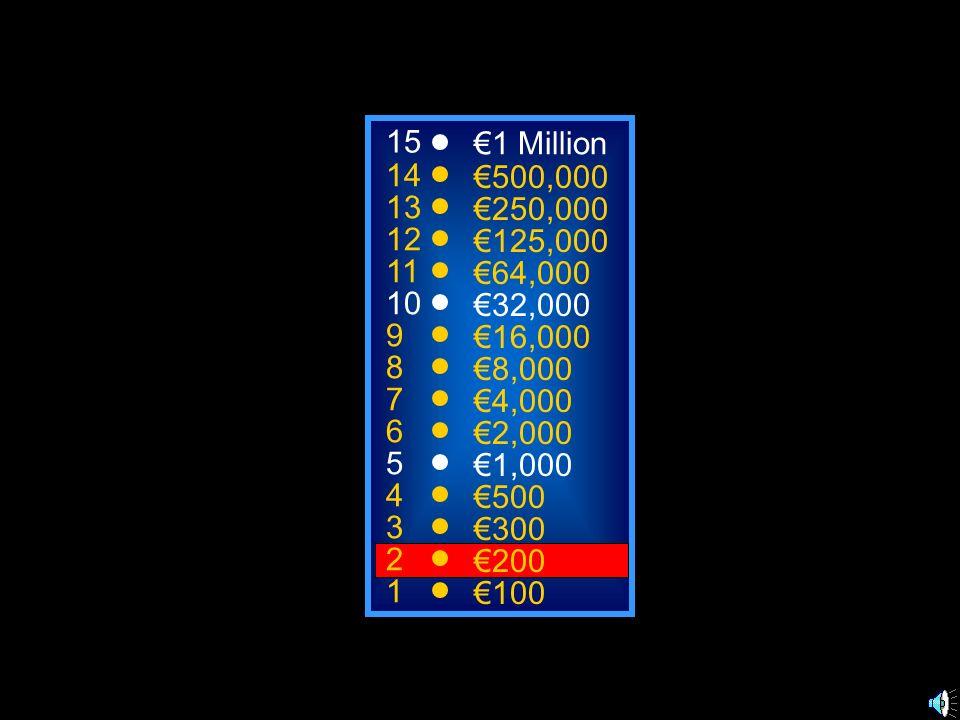 A: il parlons C: il a parlé B: il parle D: il parlera 50:50 15 14 13 12 11 10 9 8 7 6 5 4 3 2 1 1 Million 500,000 250,000 125,000 64,000 32,000 16,000 8,000 4,000 2,000 1,000 500 300 200 100 He speaks