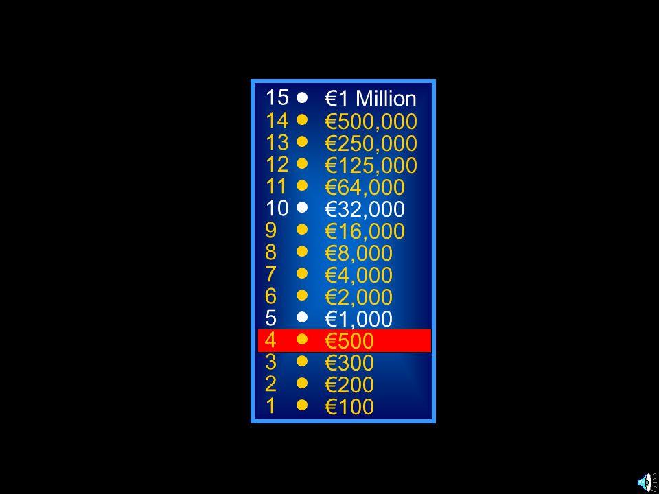 A: je vais avoir C: jai eu B: jaurai D: javais 50:50 15 14 13 12 11 10 9 8 7 6 5 4 3 2 1 1 Million 500,000 250,000 125,000 64,000 32,000 16,000 8,000 4,000 2,000 1,000 500 300 200 100 I am going to have