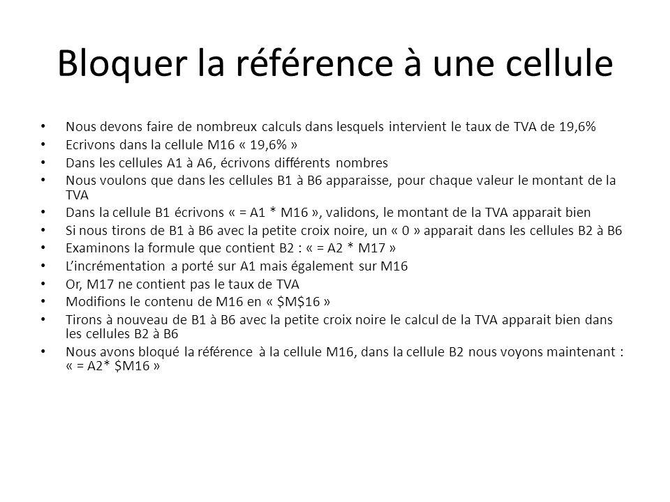 Bloquer la référence à une cellule Nous devons faire de nombreux calculs dans lesquels intervient le taux de TVA de 19,6% Ecrivons dans la cellule M16 « 19,6% » Dans les cellules A1 à A6, écrivons différents nombres Nous voulons que dans les cellules B1 à B6 apparaisse, pour chaque valeur le montant de la TVA Dans la cellule B1 écrivons « = A1 * M16 », validons, le montant de la TVA apparait bien Si nous tirons de B1 à B6 avec la petite croix noire, un « 0 » apparait dans les cellules B2 à B6 Examinons la formule que contient B2 : « = A2 * M17 » Lincrémentation a porté sur A1 mais également sur M16 Or, M17 ne contient pas le taux de TVA Modifions le contenu de M16 en « $M$16 » Tirons à nouveau de B1 à B6 avec la petite croix noire le calcul de la TVA apparait bien dans les cellules B2 à B6 Nous avons bloqué la référence à la cellule M16, dans la cellule B2 nous voyons maintenant : « = A2* $M16 »