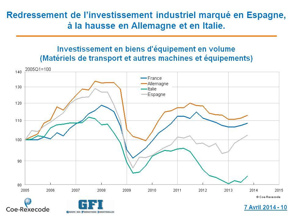 Redressement de linvestissement industriel marqué en Espagne, à la hausse en Allemagne et en Italie. 7 Avril 2014 - 10