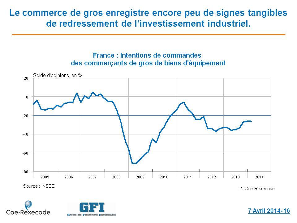 Le commerce de gros enregistre encore peu de signes tangibles de redressement de linvestissement industriel. 7 Avril 2014- 16