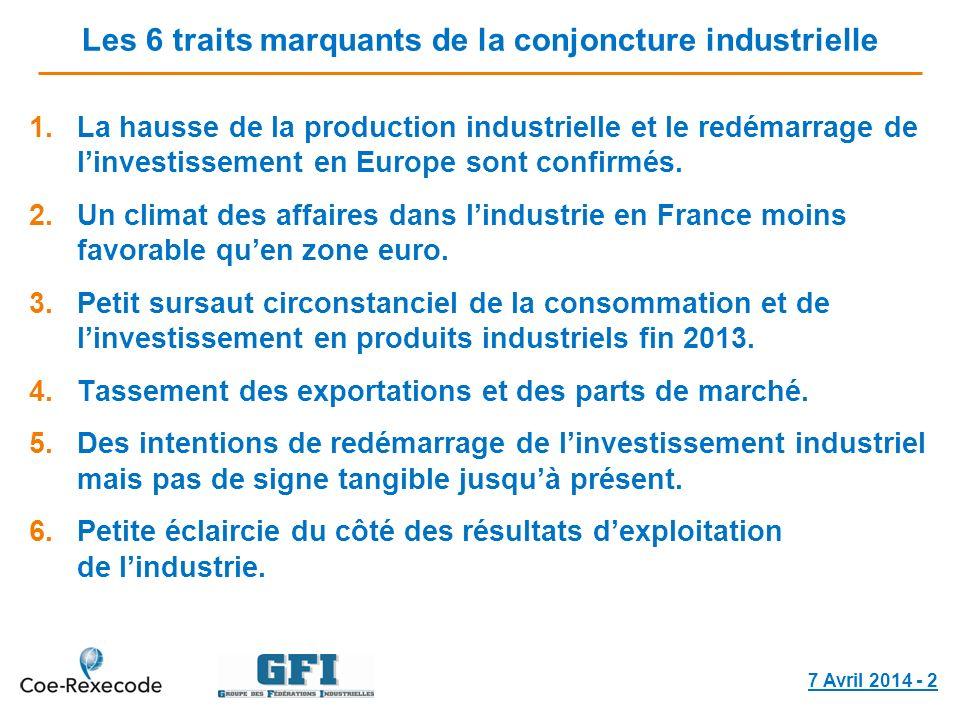 Les 6 traits marquants de la conjoncture industrielle 1.La hausse de la production industrielle et le redémarrage de linvestissement en Europe sont co
