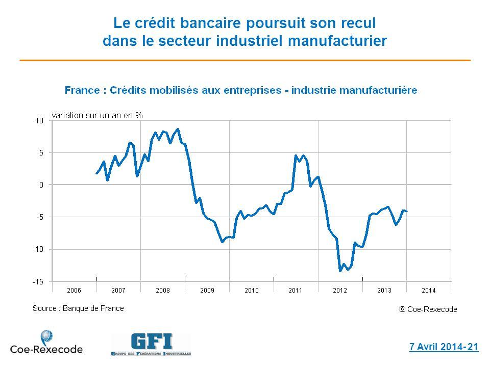 Le crédit bancaire poursuit son recul dans le secteur industriel manufacturier 7 Avril 2014- 21