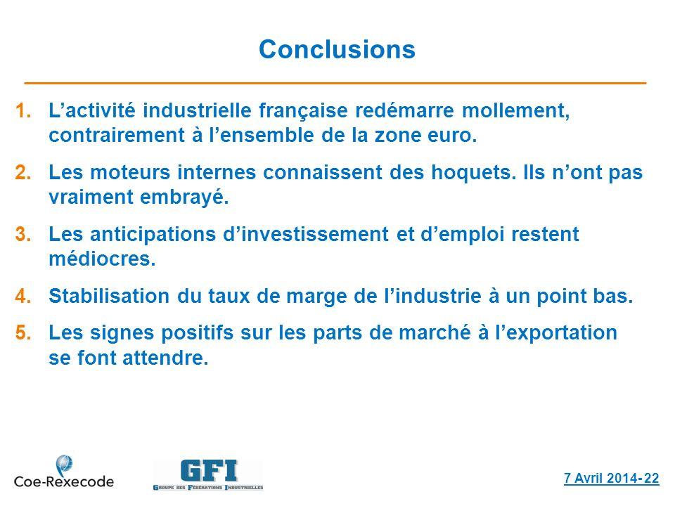 7 Avril 2014- 22 1.Lactivité industrielle française redémarre mollement, contrairement à lensemble de la zone euro. 2.Les moteurs internes connaissent