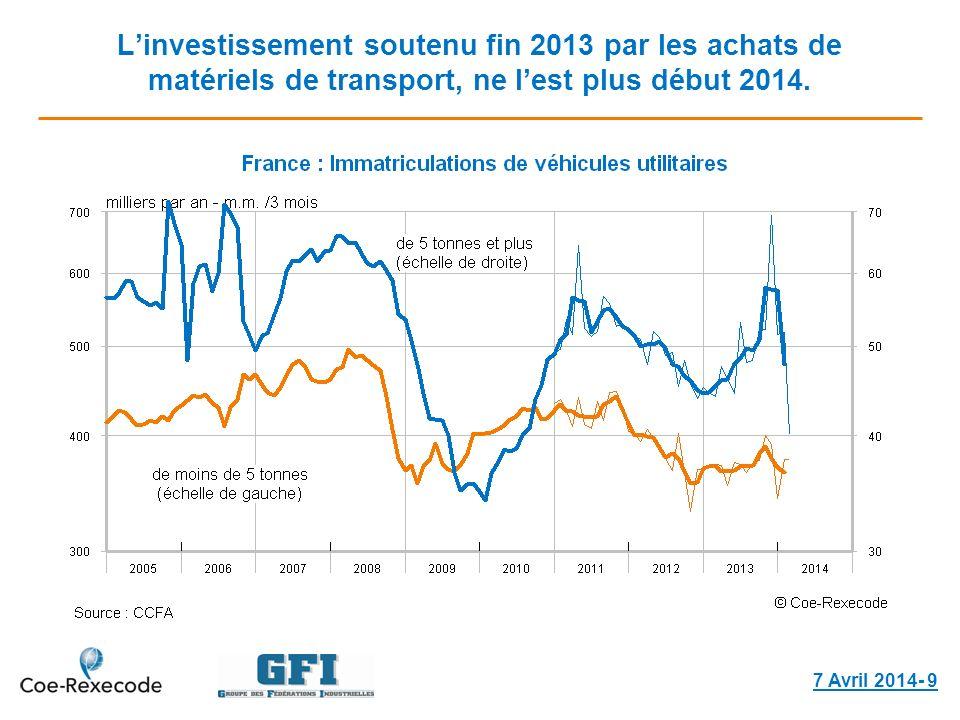Linvestissement soutenu fin 2013 par les achats de matériels de transport, ne lest plus début 2014. 7 Avril 2014- 9