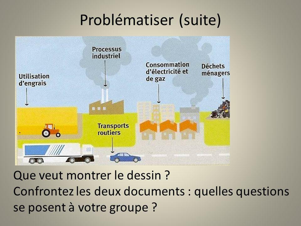 Problématiser (suite) Que veut montrer le dessin ? Confrontez les deux documents : quelles questions se posent à votre groupe ?