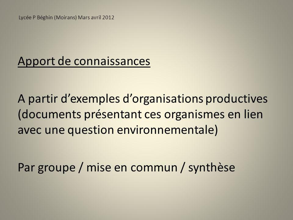 Apport de connaissances A partir dexemples dorganisations productives (documents présentant ces organismes en lien avec une question environnementale)