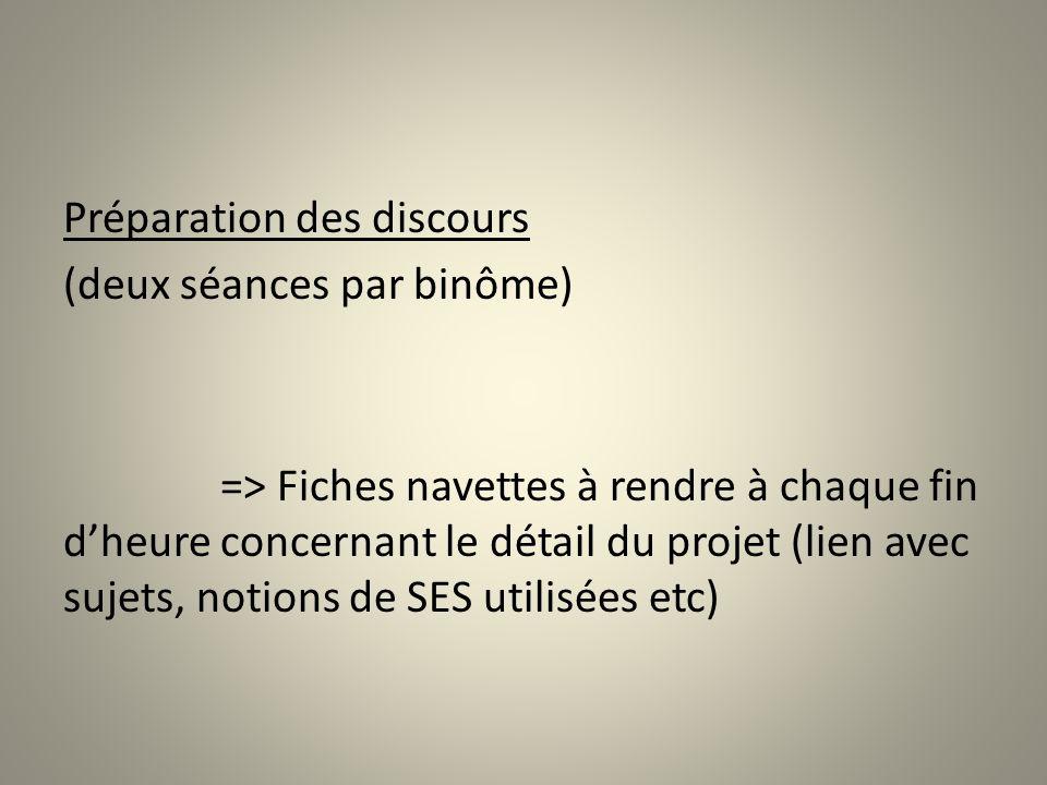 Préparation des discours (deux séances par binôme) => Fiches navettes à rendre à chaque fin dheure concernant le détail du projet (lien avec sujets, n