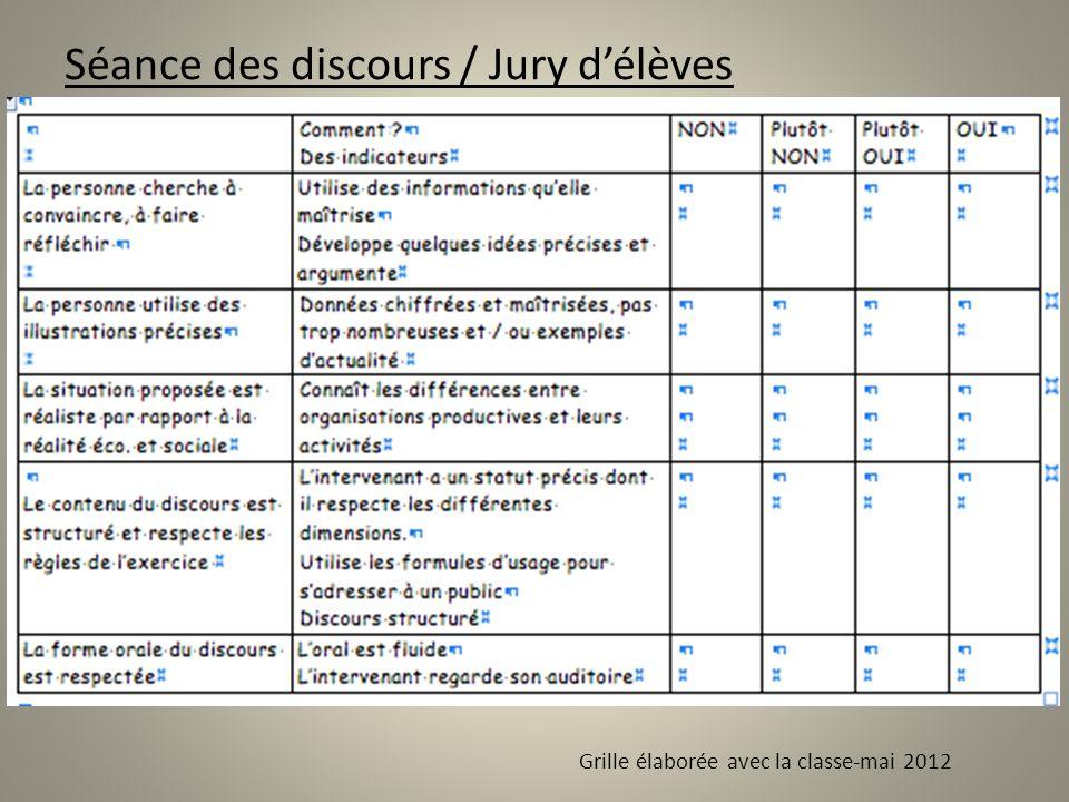 Séance des discours / Jury délèves Grille élaborée avec la classe-mai 2012
