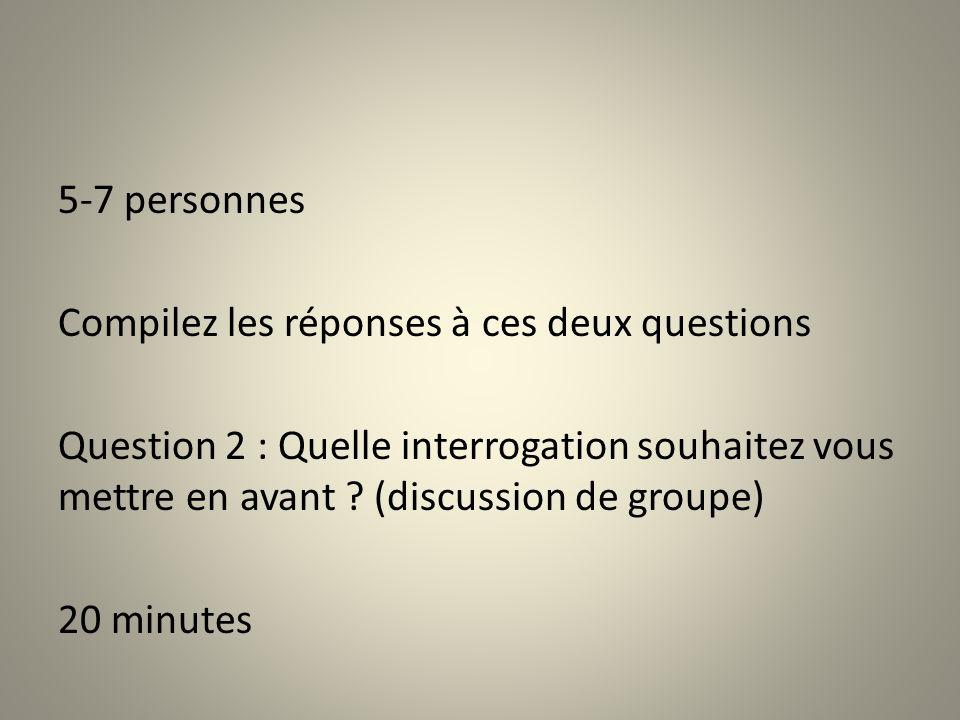 5-7 personnes Compilez les réponses à ces deux questions Question 2 : Quelle interrogation souhaitez vous mettre en avant ? (discussion de groupe) 20