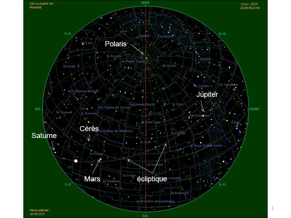 2 Polaris Uranus Jupiter écliptique Polaris Jupiter écliptique Polaris écliptique Jupiter Mars Cérès Jupiter Polaris écliptiqueMars Cérès Saturne