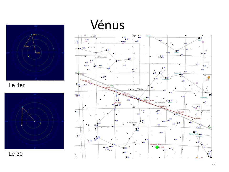 Vénus 22 Le 1er Le 30