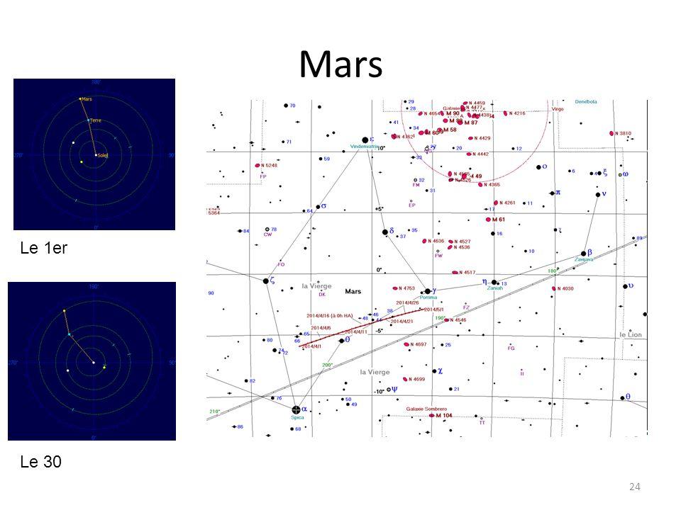 Mars 24 Le 1er Le 30