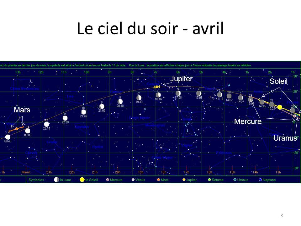 Le ciel du soir - avril 3 Soleil Mercure Vénus Saturne Neptune Uranus Soleil Vénus Neptune UranusSoleil Mercure Vénus Neptune Uranus Soleil Mercure Ne