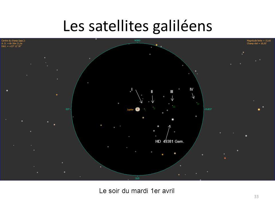 Les satellites galiléens 33 Ganymède Io Europe Callisto Le soir du mardi 1er avril Io Ganymède Europe Calisto I IIIII IV HD 49381 Gem