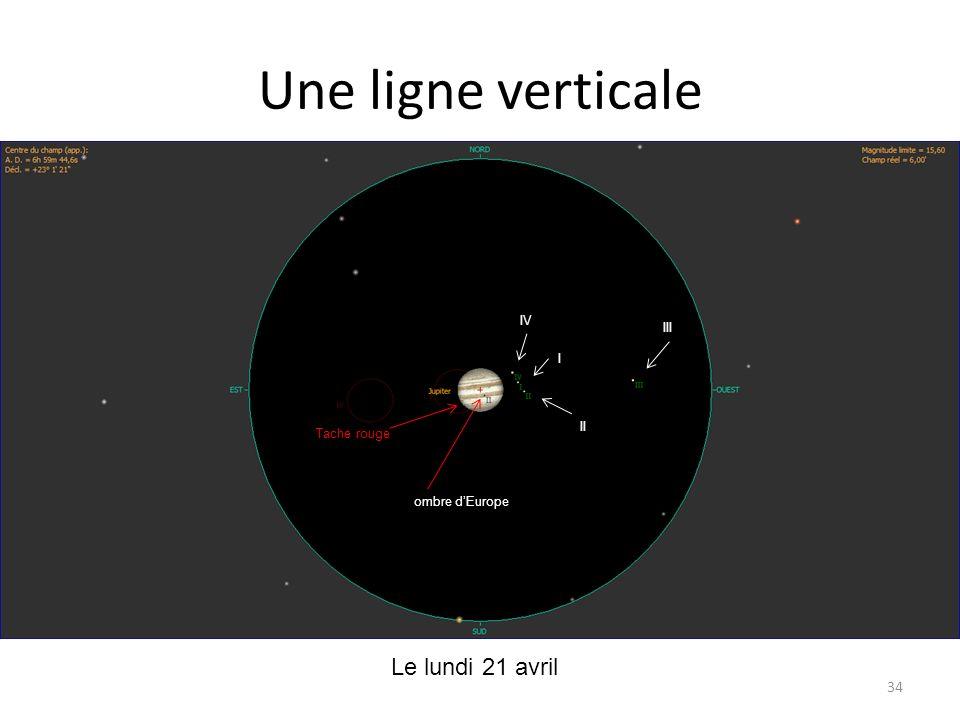 Une ligne verticale 34 Ganymède Io Le lundi 21 avril IV I II III ombre dEurope Tache rouge