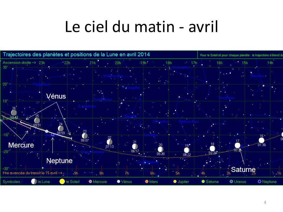 Le ciel du matin - avril 4 Uranus Jupiter Mars Jupiter Mars Mercure Saturne Soleil Jupiter Mars Saturne Mercure Soleil Mars Vénus Mercure Saturne Mars Saturne Vénus Mercure Neptune Vénus Neptune Saturne Mercure