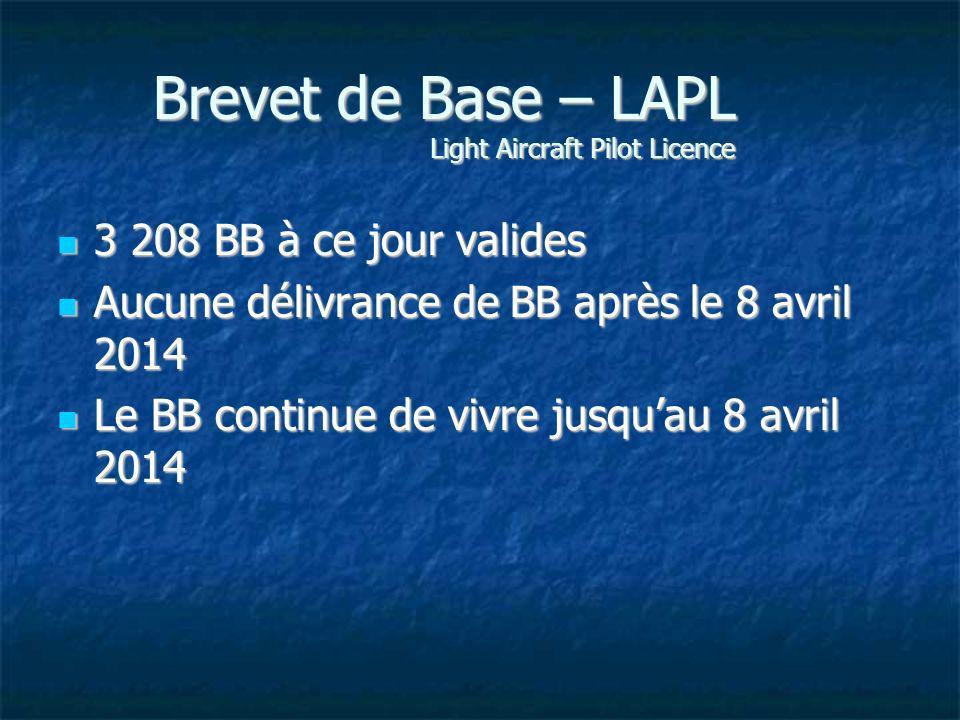 Brevet de Base – LAPL Light Aircraft Pilot Licence 3 208 BB à ce jour valides 3 208 BB à ce jour valides Aucune délivrance de BB après le 8 avril 2014
