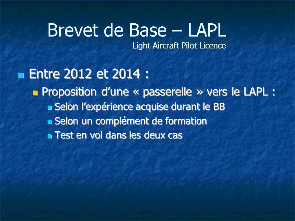 LAPL Light Aircraft Pilot Licence Conditions : Conditions : Théorie : même programme que PPL (75%) Théorie : même programme que PPL (75%) Pratique : 30 hdv (15 en DC et 6 solo) Pratique : 30 hdv (15 en DC et 6 solo) 3 navs solo dont une > 80Nm 3 navs solo dont une > 80Nm Pas de formation au VSV Pas de formation au VSV Lâché 16 ans – Test 17 ans Lâché 16 ans – Test 17 ans Valide 2 ans Valide 2 ans