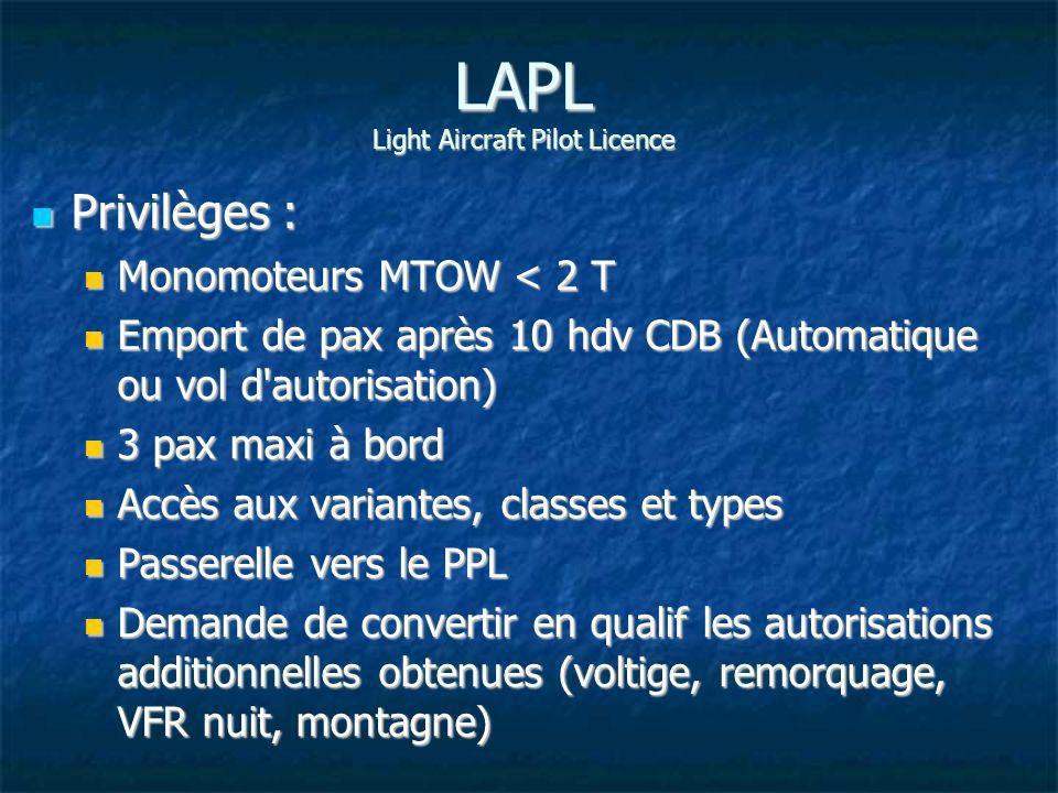 Privilèges : Privilèges : Monomoteurs MTOW < 2 T Monomoteurs MTOW < 2 T Emport de pax après 10 hdv CDB (Automatique ou vol d'autorisation) Emport de p