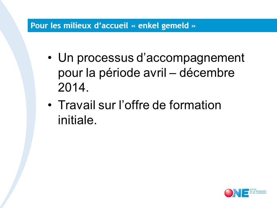 Pour les milieux daccueil « enkel gemeld » Un processus daccompagnement pour la période avril – décembre 2014.