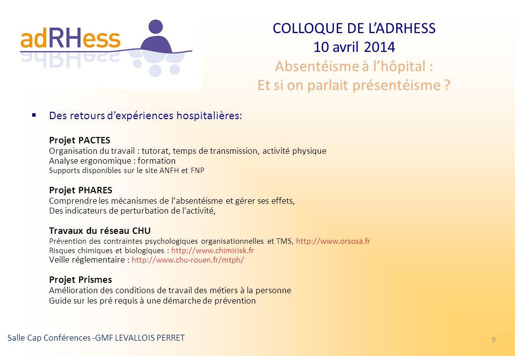 COLLOQUE DE LADRHESS 10 avril 2014 Absentéisme à lhôpital : Et si on parlait présentéisme ? Salle Cap Conférences -GMF LEVALLOIS PERRET 9 Des retours