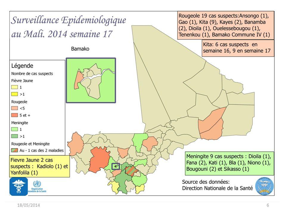 ActivitésCPNAccouche- ments Décès maternels Décès néonatals Tombouctou (s16) (554) (255) Gao (413) (120) Kidal (s16et s17) 41 (48) 13 (13)00 TOTAL Activités réalisées au cours de la semaine 17 des CPN, accouchements, décès maternels et néonatals 18/05/20147