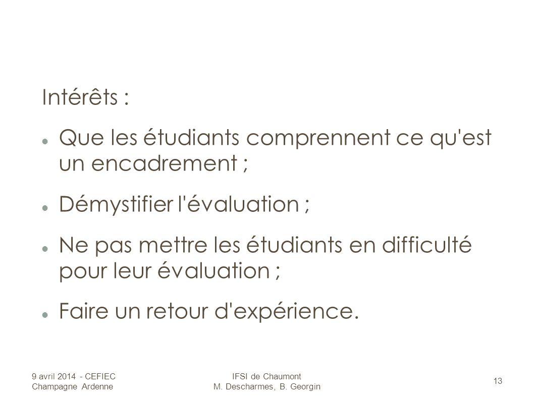 Intérêts : Que les étudiants comprennent ce qu est un encadrement ; Démystifier l évaluation ; Ne pas mettre les étudiants en difficulté pour leur évaluation ; Faire un retour d expérience.