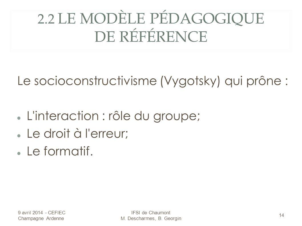 2.2 LE MODÈLE PÉDAGOGIQUE DE RÉFÉRENCE Le socioconstructivisme (Vygotsky) qui prône : L interaction : rôle du groupe; Le droit à l erreur; Le formatif.