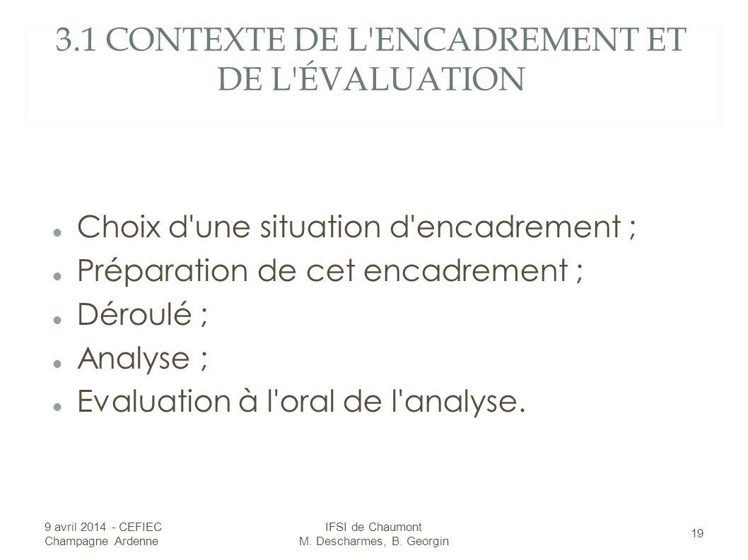 3.1 CONTEXTE DE L ENCADREMENT ET DE L ÉVALUATION Choix d une situation d encadrement ; Préparation de cet encadrement ; Déroulé ; Analyse ; Evaluation à l oral de l analyse.