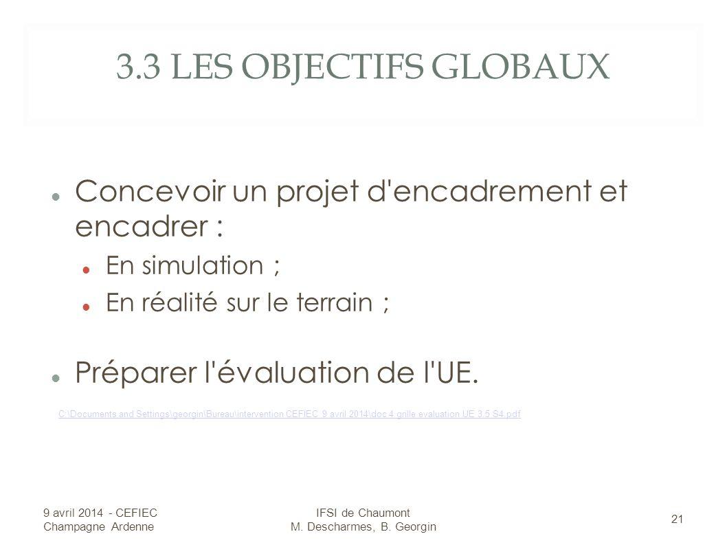 3.3 LES OBJECTIFS GLOBAUX Concevoir un projet d encadrement et encadrer : En simulation ; En réalité sur le terrain ; Préparer l évaluation de l UE.